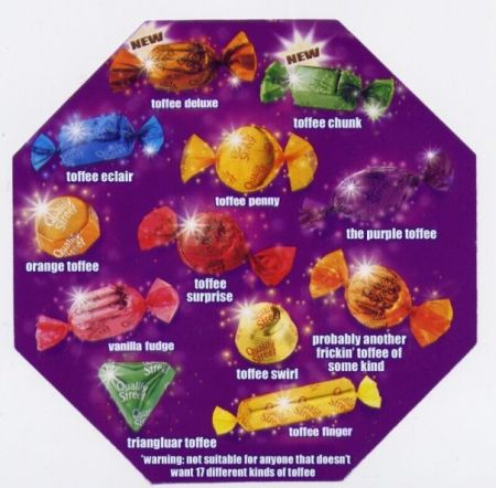 This is literally how biased the Quality Street range is. Almost.